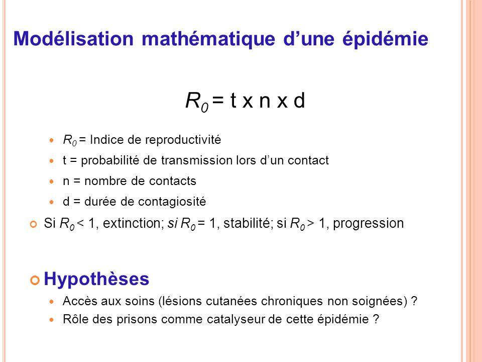 Modélisation mathématique d'une épidémie