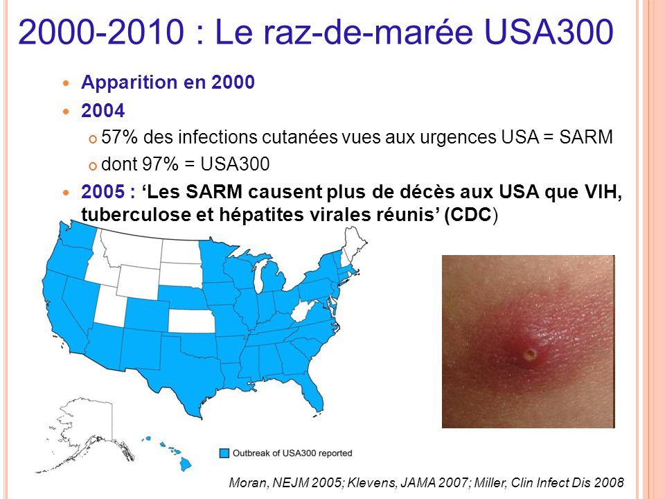2000-2010 : Le raz-de-marée USA300 Apparition en 2000 2004