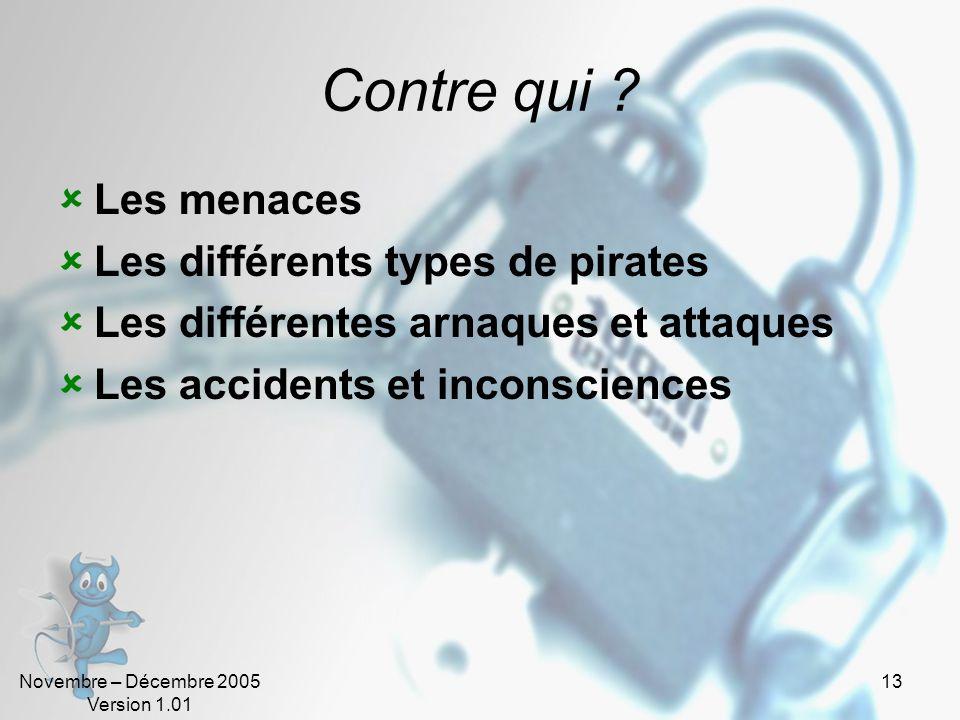 Contre qui Les menaces Les différents types de pirates