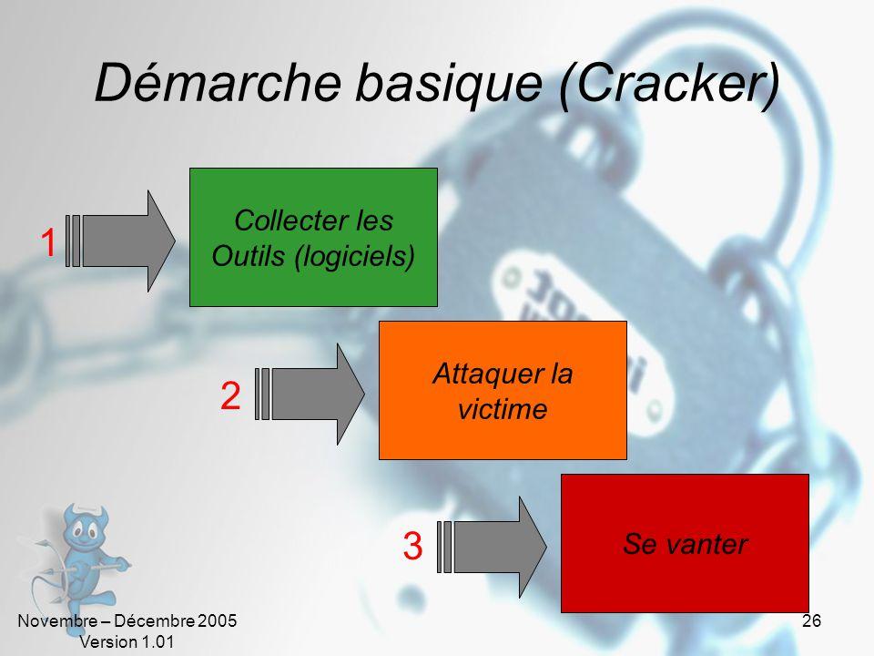 Démarche basique (Cracker)