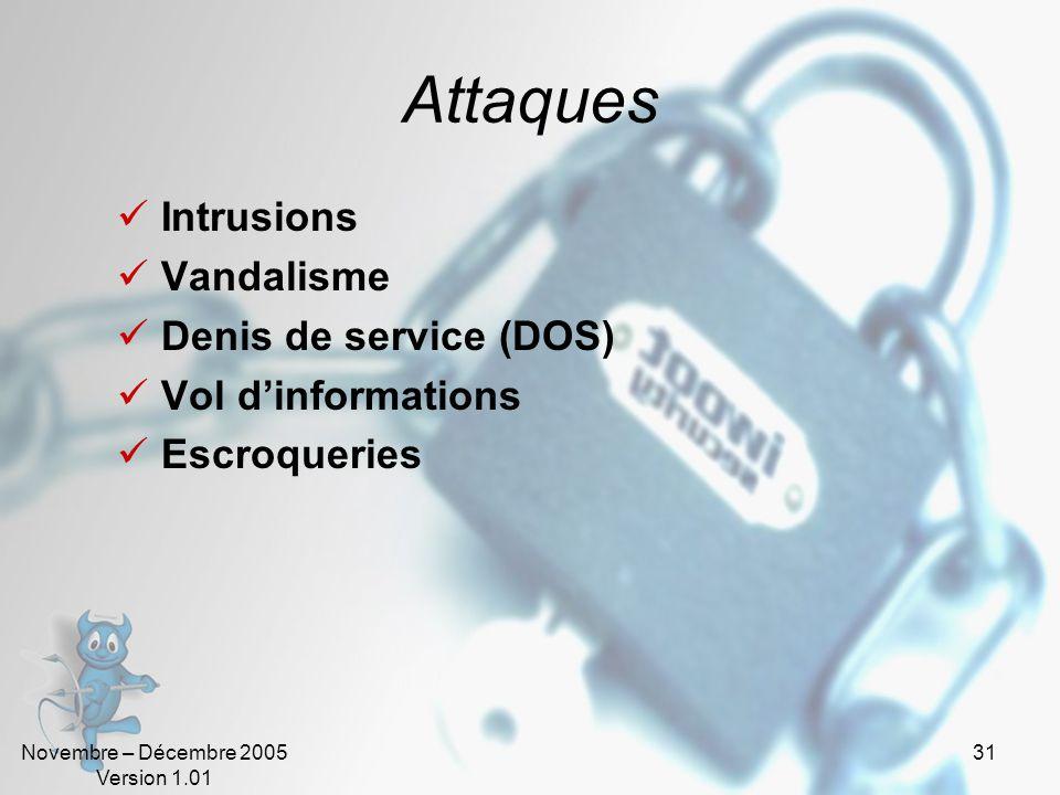 Attaques Intrusions Vandalisme Denis de service (DOS)