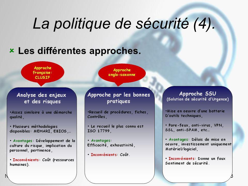 La politique de sécurité (4).