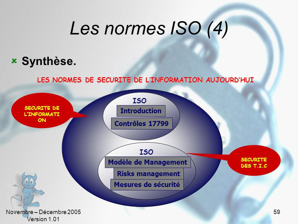 Les normes ISO (4) Synthèse. ISO 17799 ISO 13335