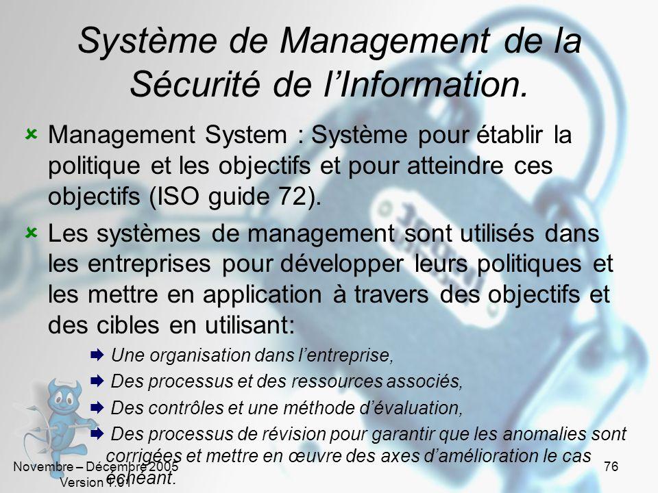 Système de Management de la Sécurité de l'Information.