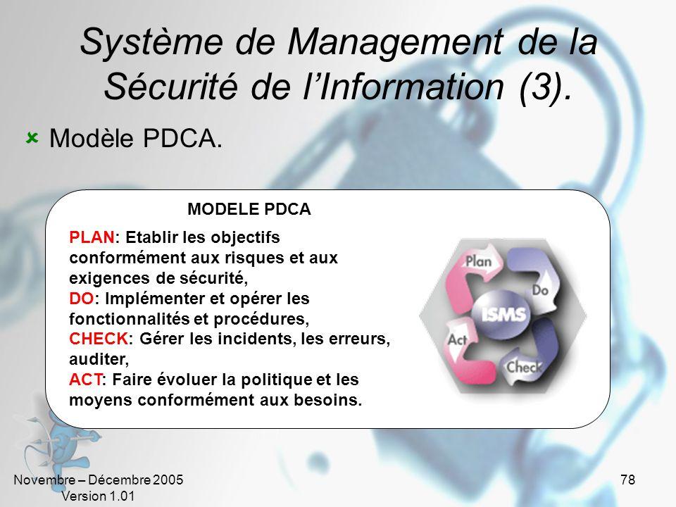 Système de Management de la Sécurité de l'Information (3).