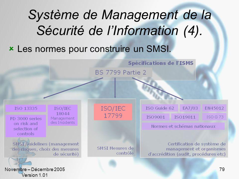 Système de Management de la Sécurité de l'Information (4).