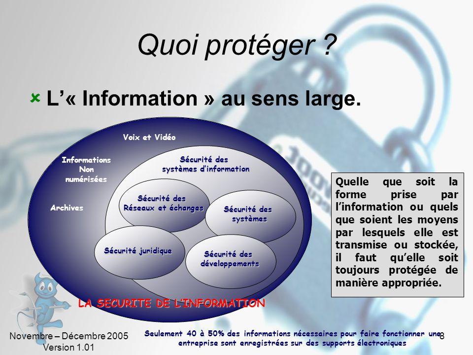 systèmes d'information LA SECURITE DE L'INFORMATION