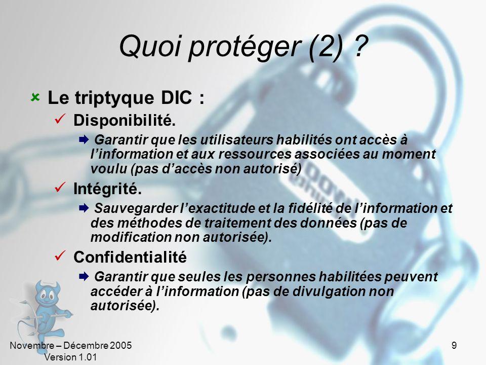 Quoi protéger (2) Le triptyque DIC : Disponibilité. Intégrité.