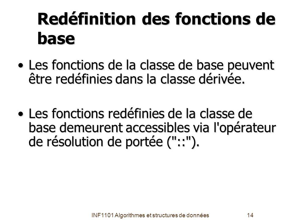 Redéfinition des fonctions de base