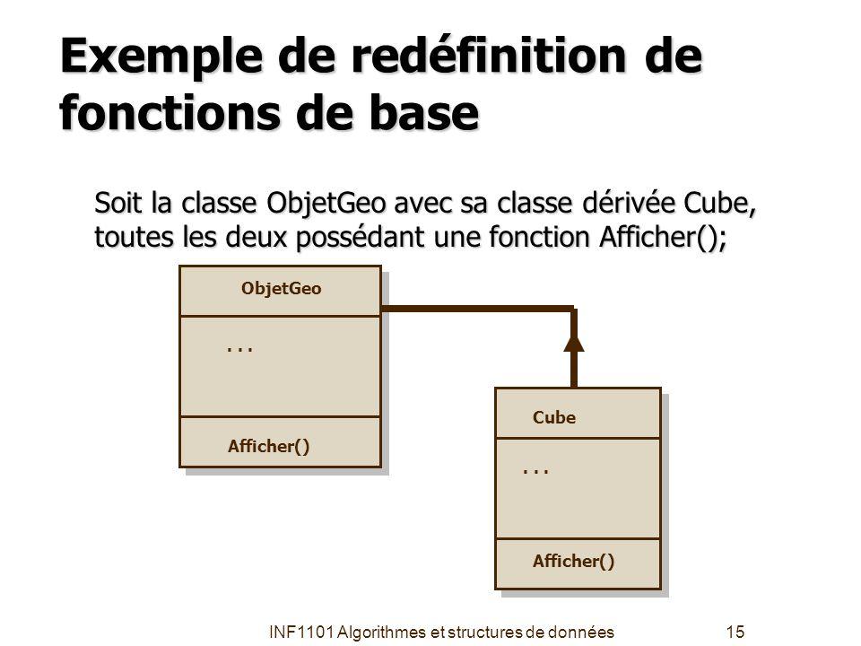 Exemple de redéfinition de fonctions de base