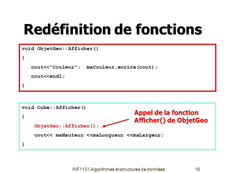 Redéfinition de fonctions
