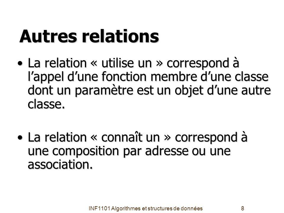 INF1101 Algorithmes et structures de données