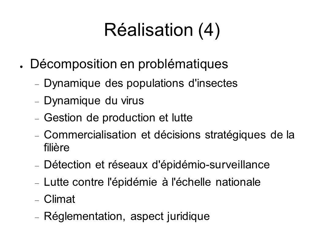 Réalisation (4) Décomposition en problématiques