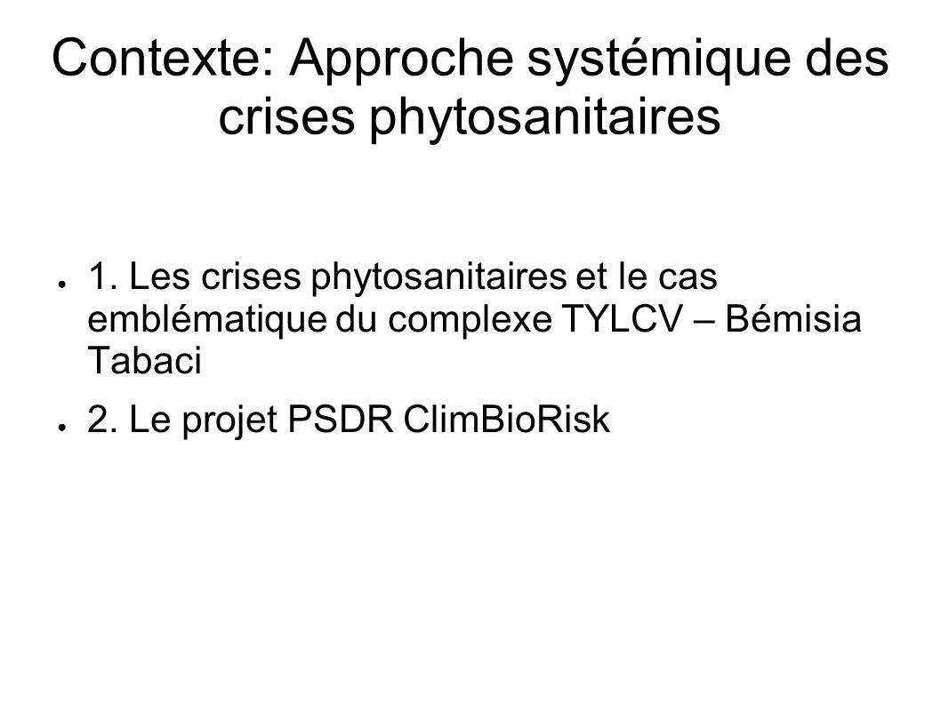 Contexte: Approche systémique des crises phytosanitaires