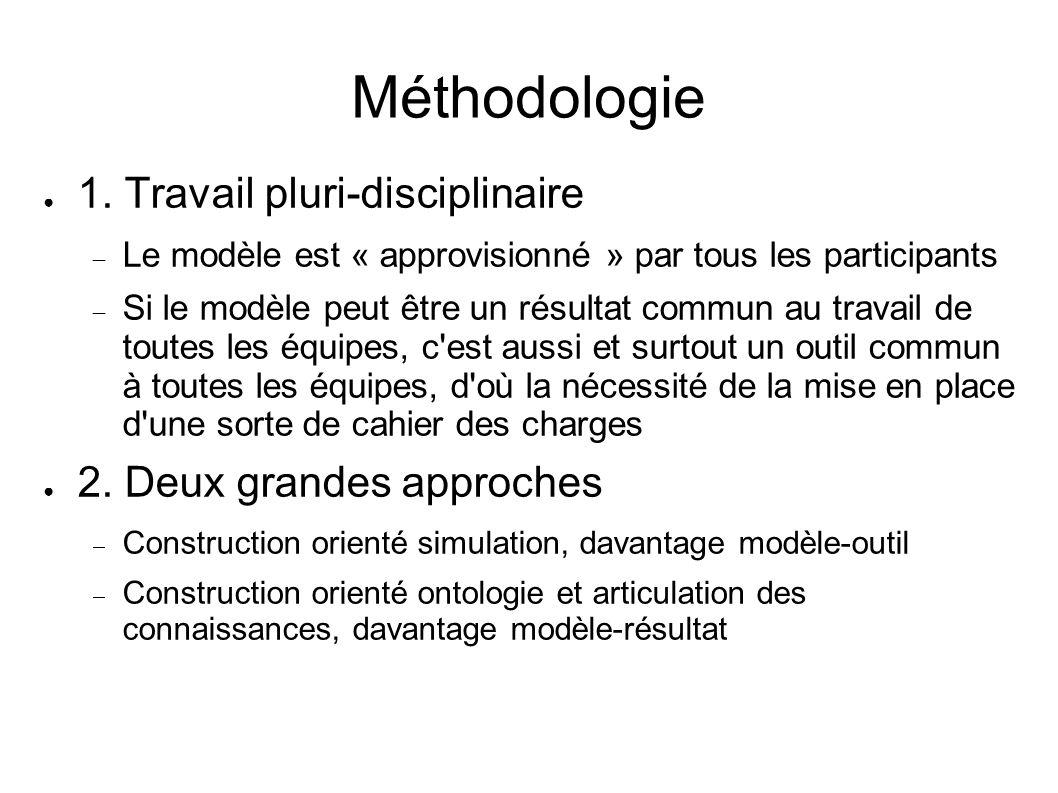 Méthodologie 1. Travail pluri-disciplinaire 2. Deux grandes approches