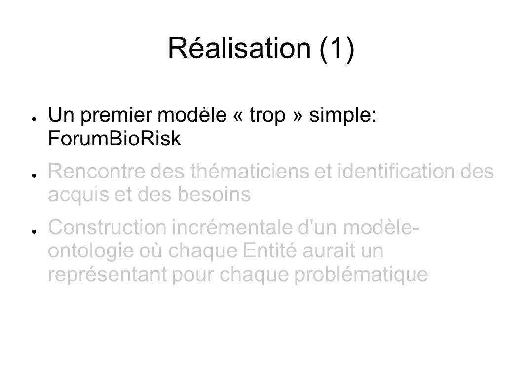 Réalisation (1) Un premier modèle « trop » simple: ForumBioRisk