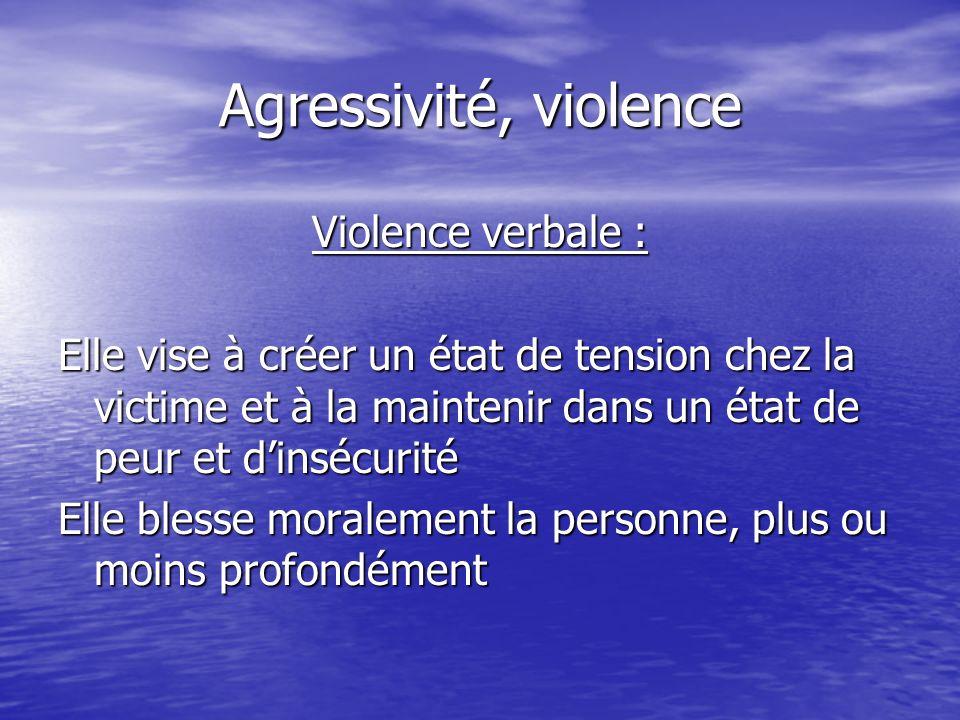 Agressivité, violence Violence verbale :