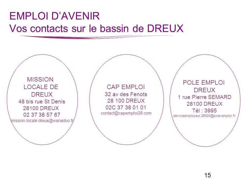 EMPLOI D'AVENIR Vos contacts sur le bassin de DREUX