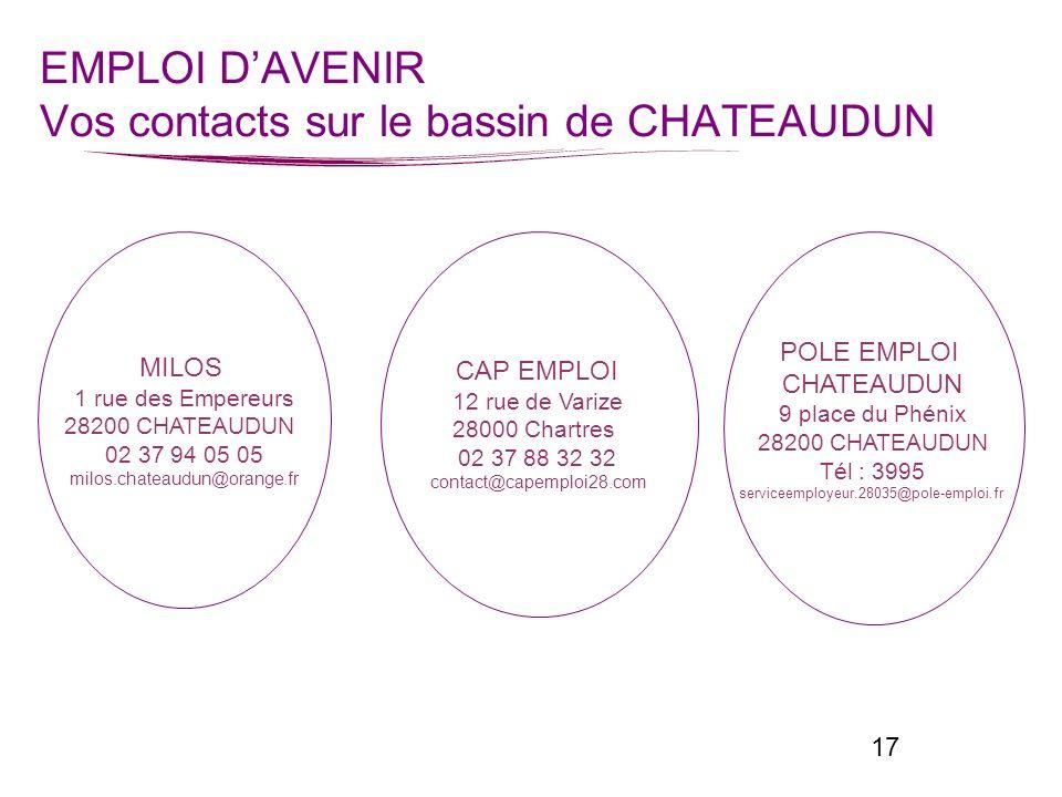 EMPLOI D'AVENIR Vos contacts sur le bassin de CHATEAUDUN