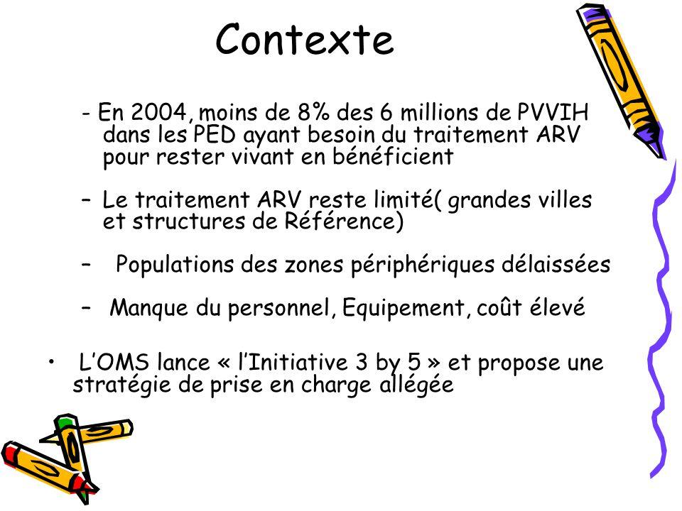 Contexte - En 2004, moins de 8% des 6 millions de PVVIH dans les PED ayant besoin du traitement ARV pour rester vivant en bénéficient.