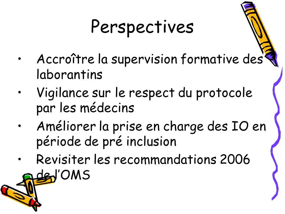 Perspectives Accroître la supervision formative des laborantins