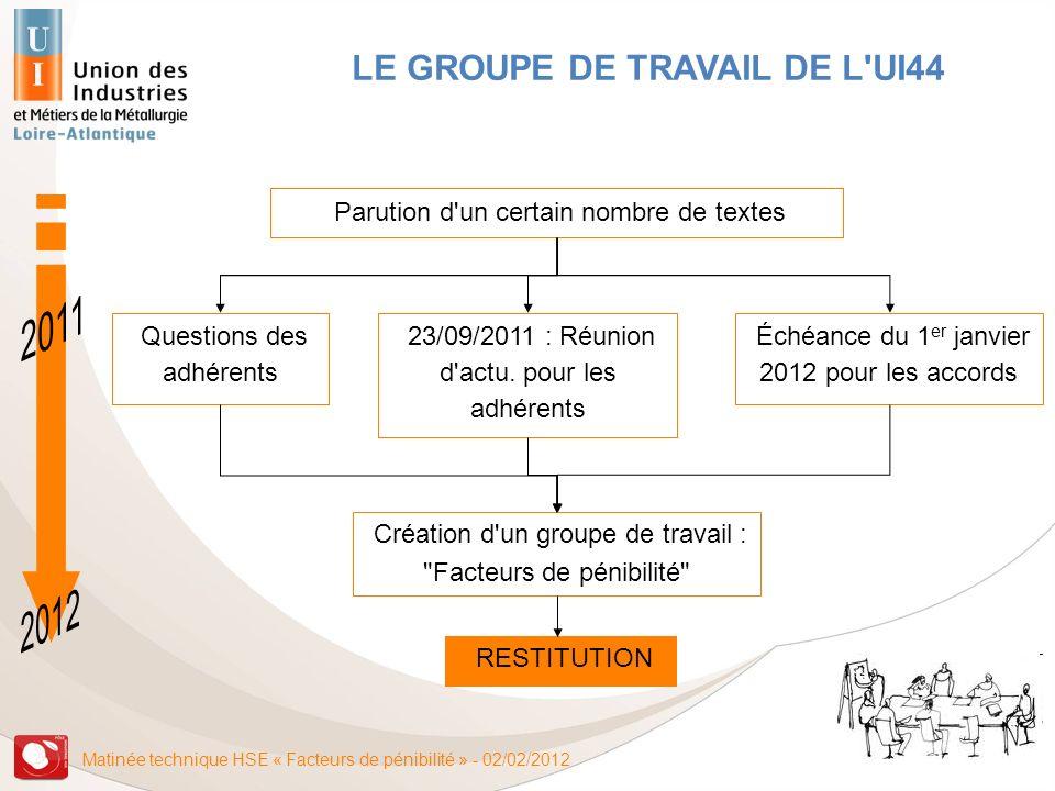 LE GROUPE DE TRAVAIL DE L UI44