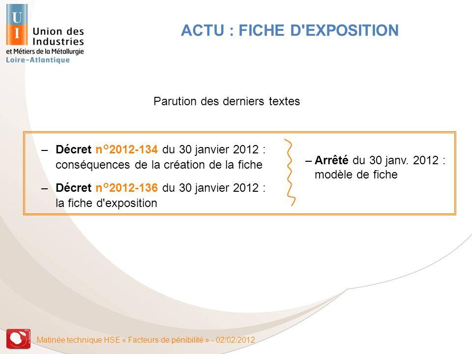 ACTU : FICHE D EXPOSITION
