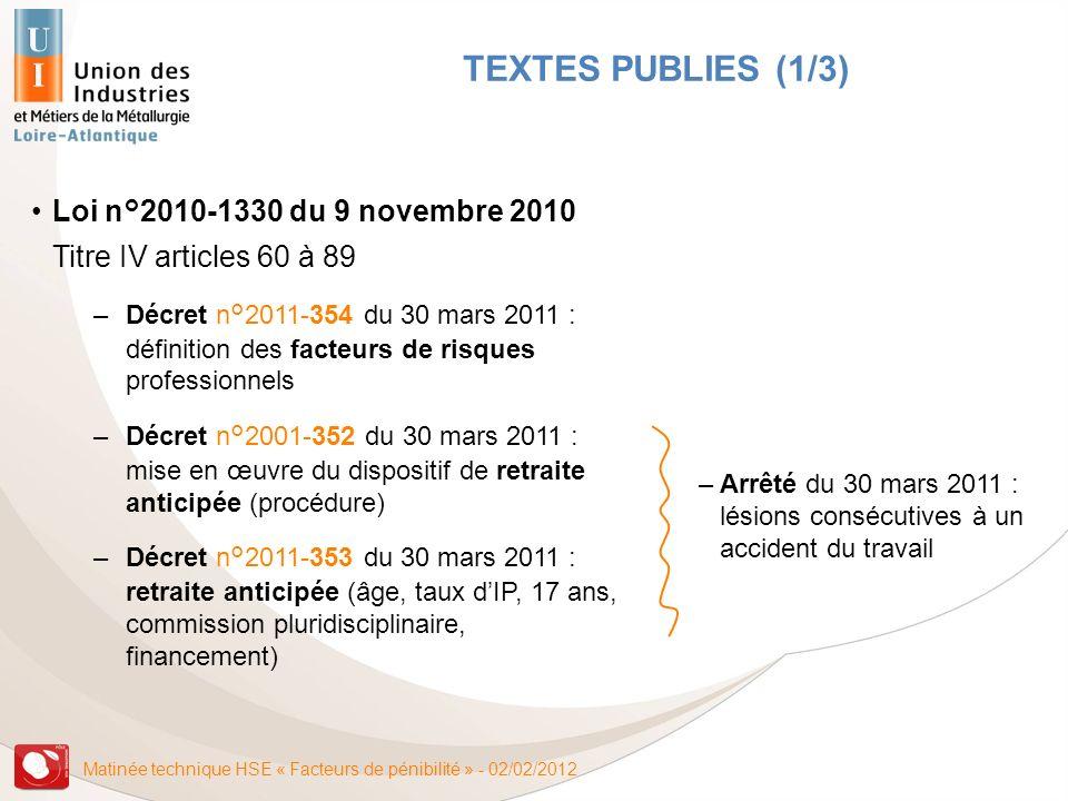 TEXTES PUBLIES (1/3) Loi n°2010-1330 du 9 novembre 2010