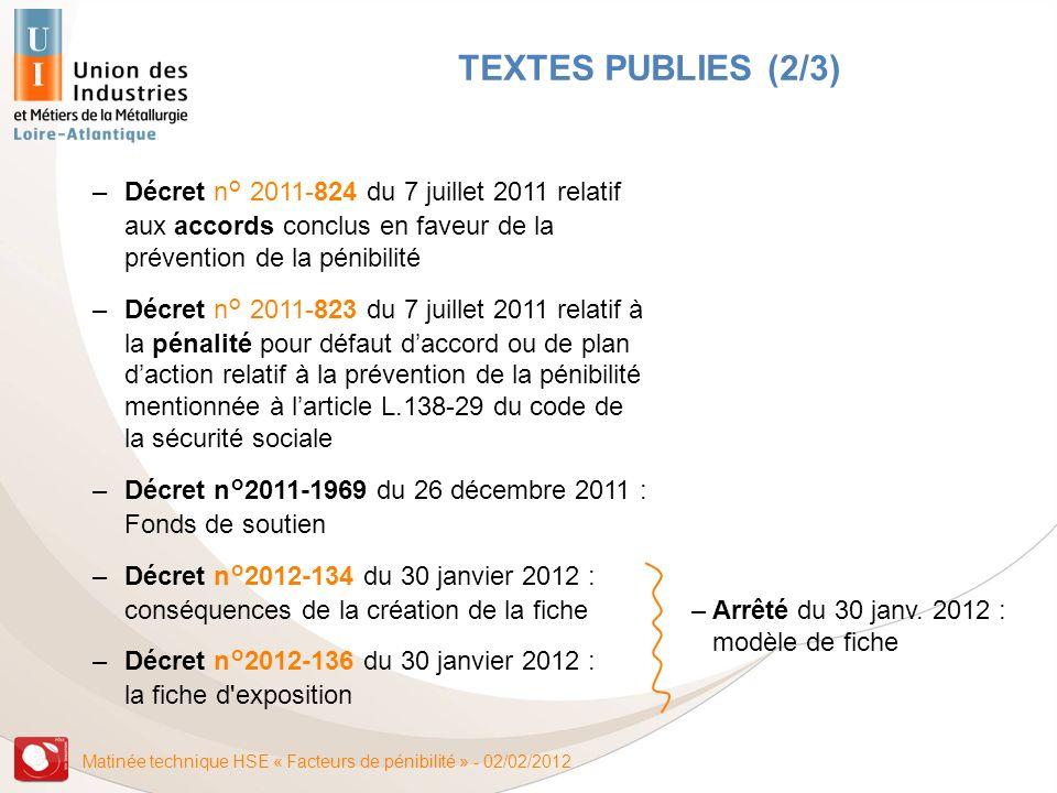 TEXTES PUBLIES (2/3) Décret n° 2011-824 du 7 juillet 2011 relatif aux accords conclus en faveur de la prévention de la pénibilité.