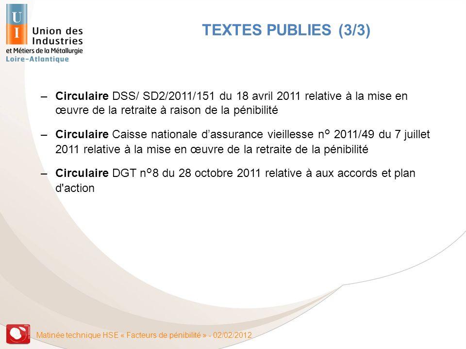 TEXTES PUBLIES (3/3)Circulaire DSS/ SD2/2011/151 du 18 avril 2011 relative à la mise en œuvre de la retraite à raison de la pénibilité.