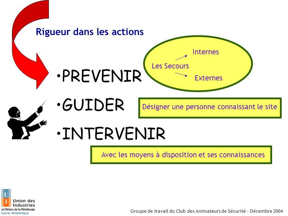 PREVENIR GUIDER INTERVENIR Rigueur dans les actions Internes