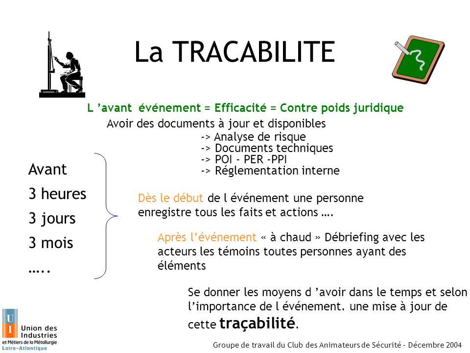 La TRACABILITE Avant 3 heures 3 jours 3 mois …..