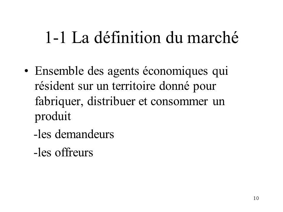 1-1 La définition du marché