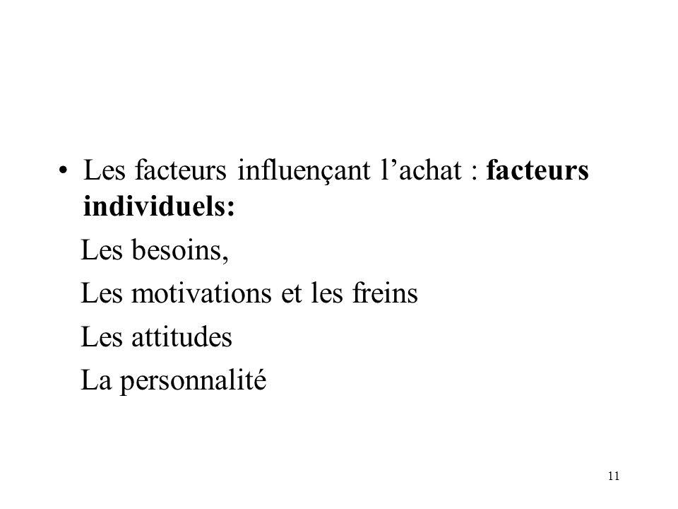 Les facteurs influençant l'achat : facteurs individuels: