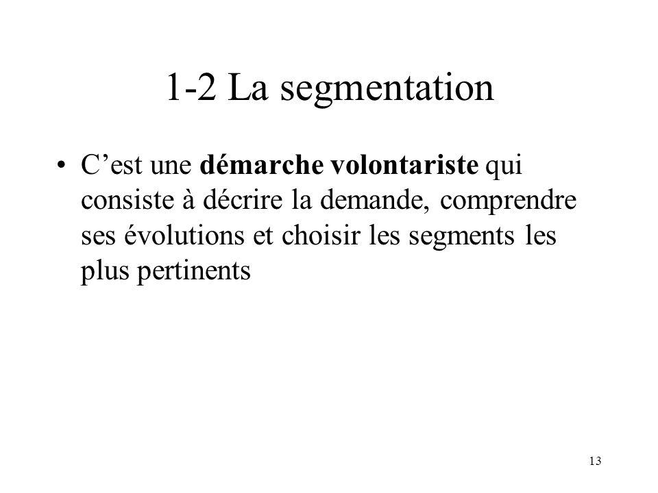 1-2 La segmentation