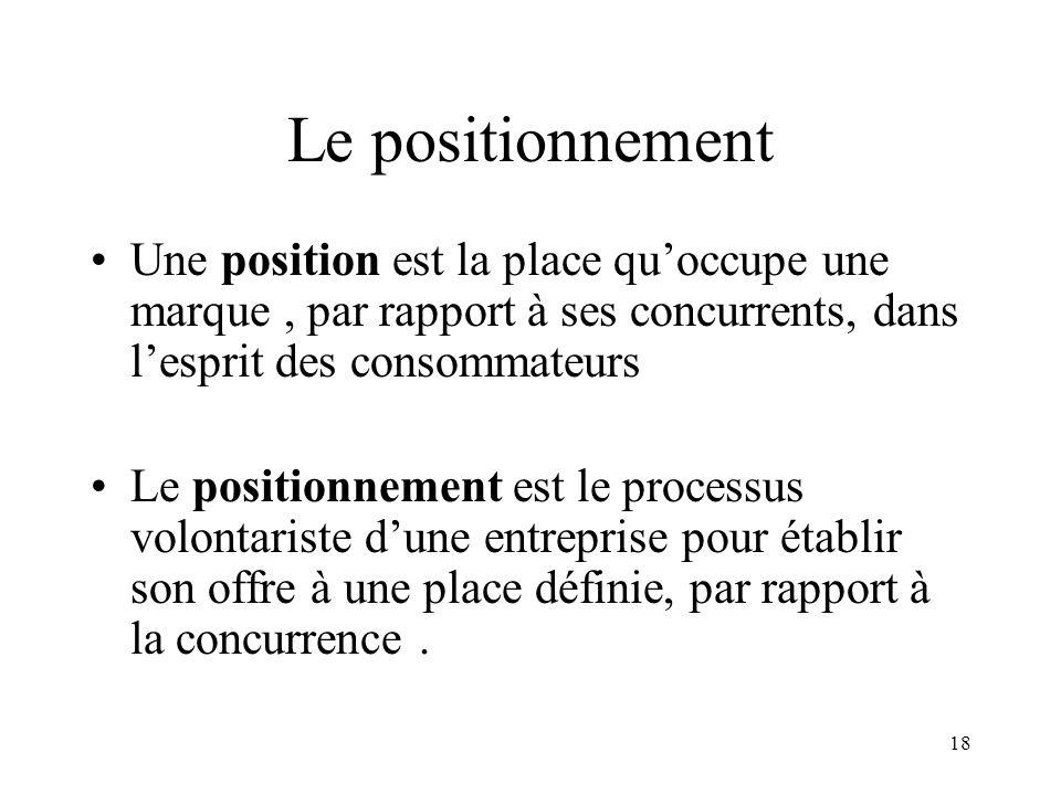 Le positionnement Une position est la place qu'occupe une marque , par rapport à ses concurrents, dans l'esprit des consommateurs.