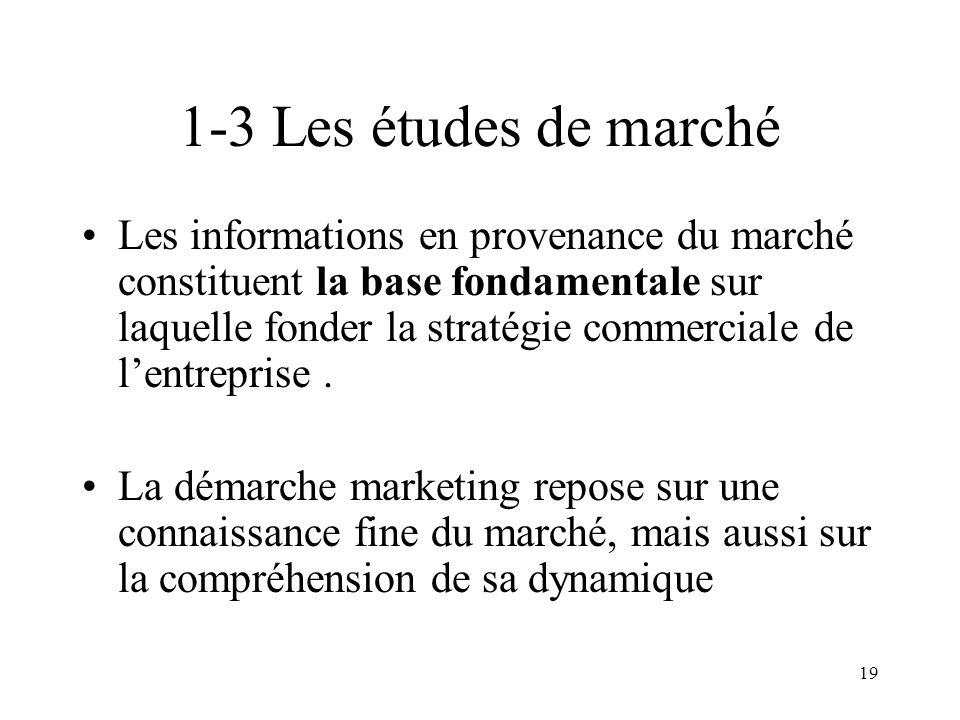 1-3 Les études de marché
