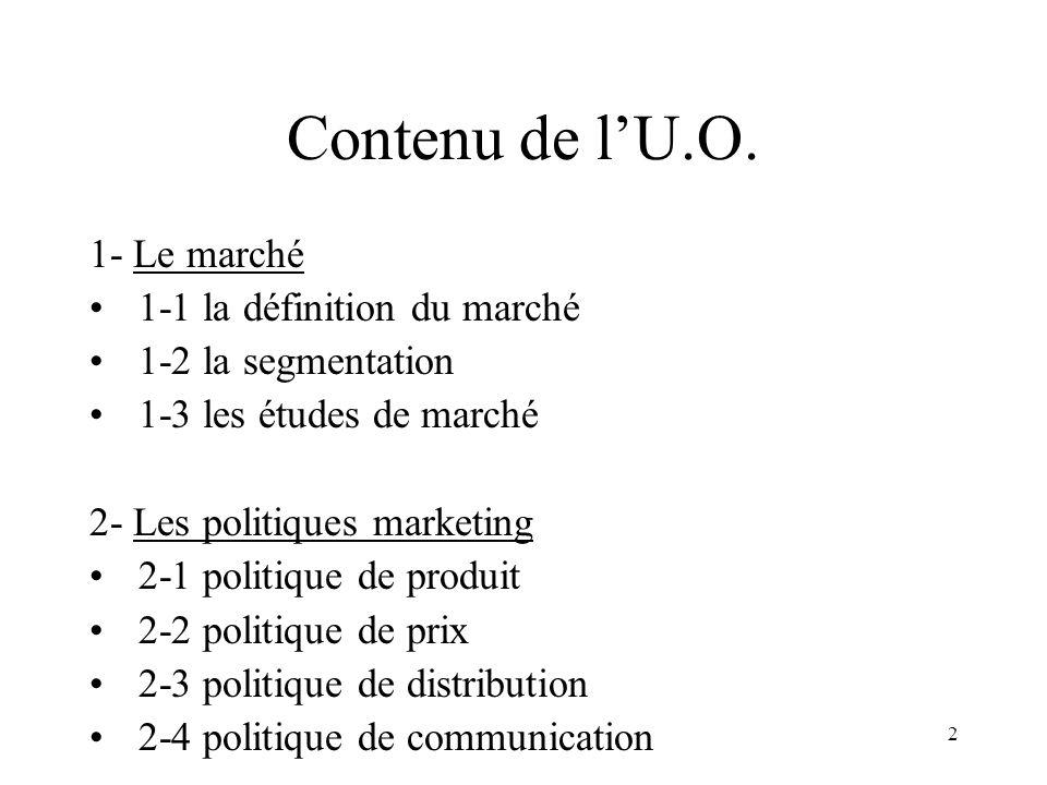 Contenu de l'U.O. 1- Le marché 1-1 la définition du marché
