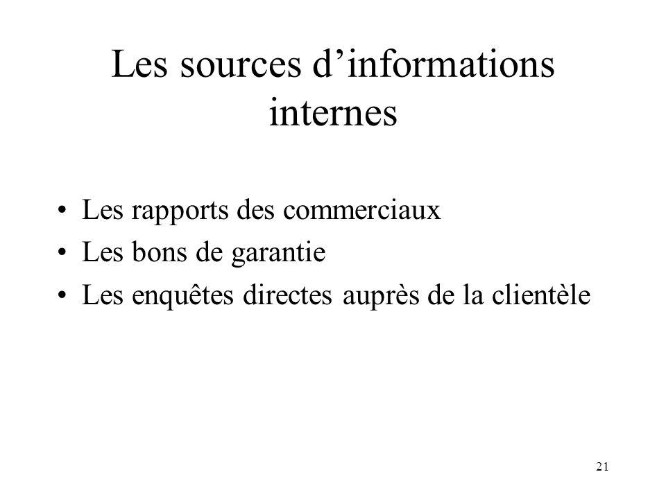 Les sources d'informations internes