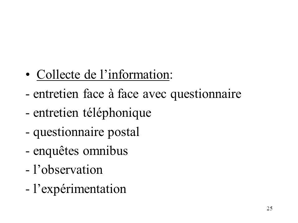 Collecte de l'information: