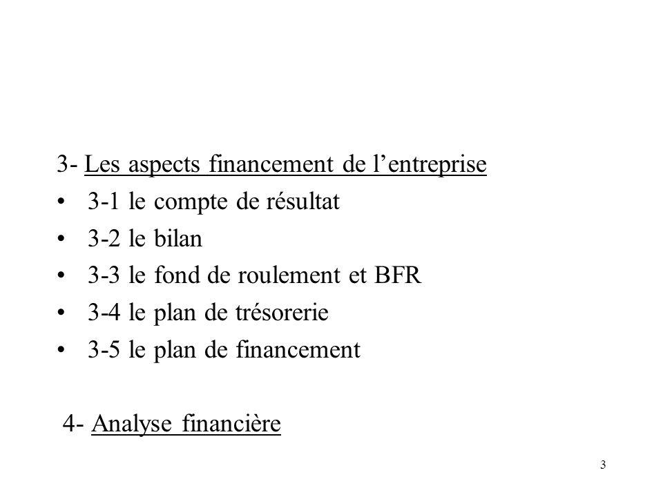 3- Les aspects financement de l'entreprise