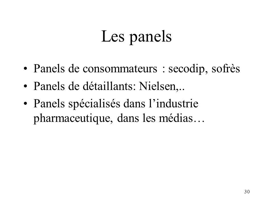 Les panels Panels de consommateurs : secodip, sofrès