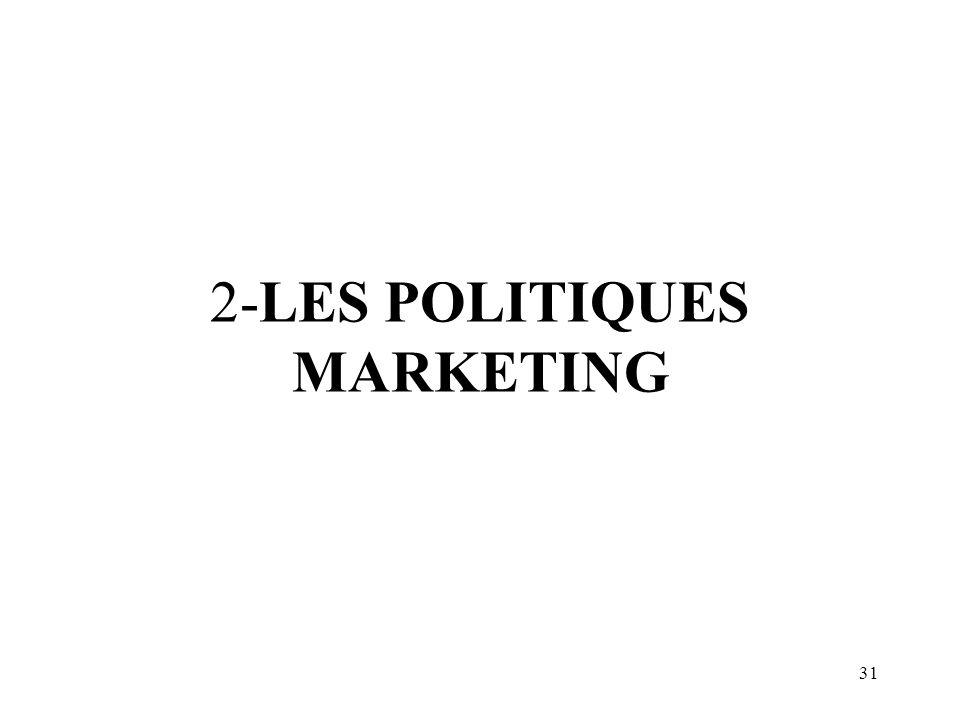 2-LES POLITIQUES MARKETING