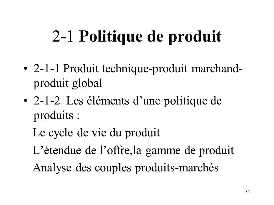 2-1 Politique de produit 2-1-1 Produit technique-produit marchand-produit global. 2-1-2 Les éléments d'une politique de produits :