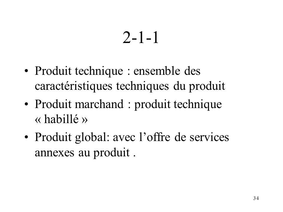 2-1-1 Produit technique : ensemble des caractéristiques techniques du produit. Produit marchand : produit technique « habillé »