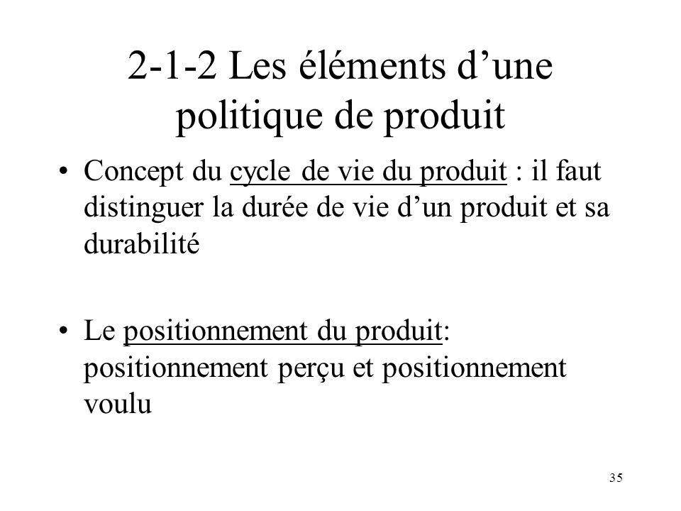 2-1-2 Les éléments d'une politique de produit