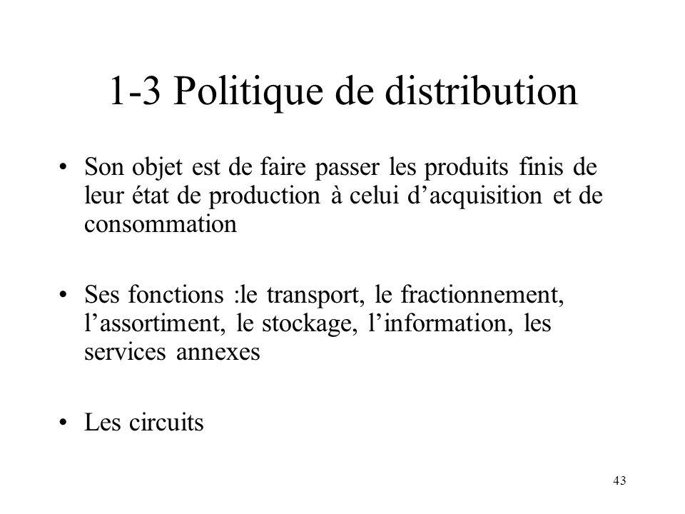 1-3 Politique de distribution