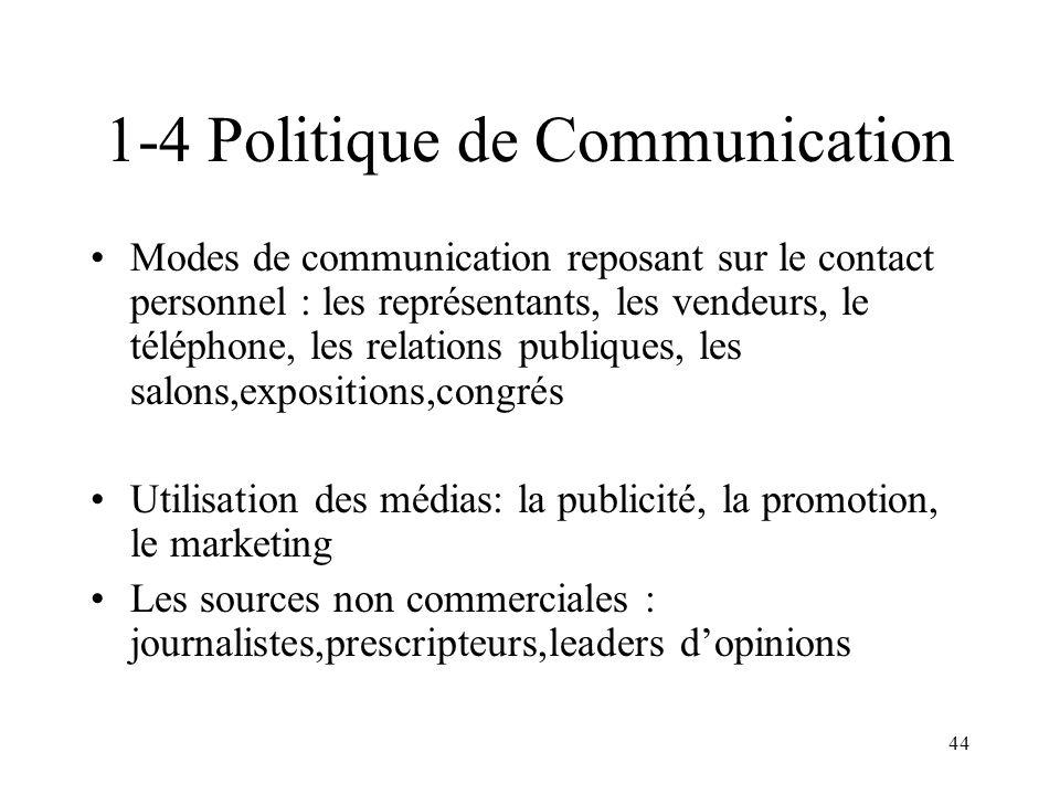 1-4 Politique de Communication