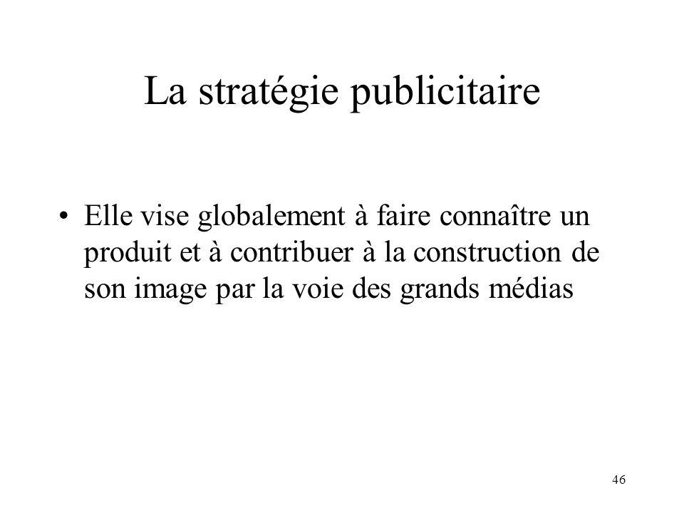 La stratégie publicitaire