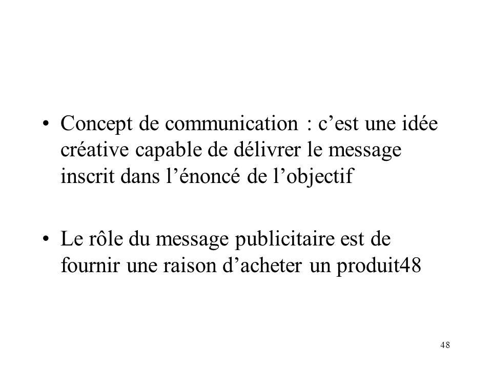 Concept de communication : c'est une idée créative capable de délivrer le message inscrit dans l'énoncé de l'objectif